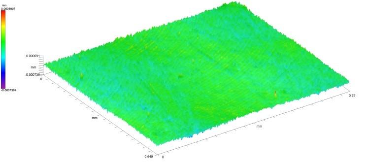 Цифровая модель поверхности образца 2