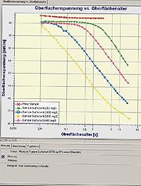 Тензиометр ВР100
