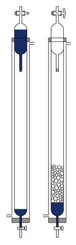 Анализатор пены RMFA по методу Росса-Майлса