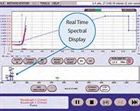 Программное обеспечение флэш-хроматографов Teledyne